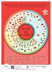 calendrier des fruits et legumes hors de saison