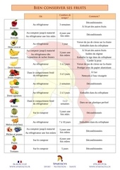 conservation aliments 1