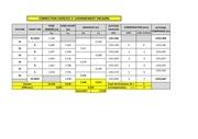 Fichier PDF correction cheminnement encadre