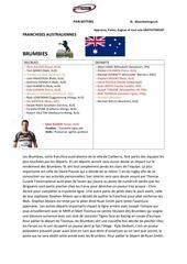 franchise australienne pb