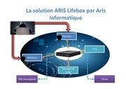 Fichier PDF lifebox data totale securite