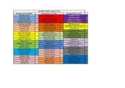 liste des groupes mps enquete
