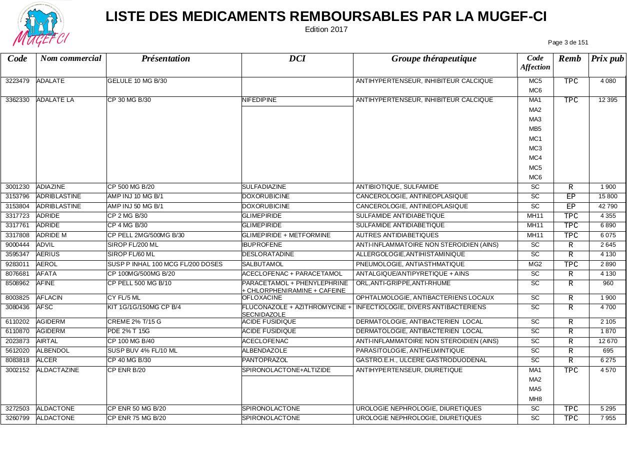 Liste des produit remboursables isa def 14122016 par Oracle