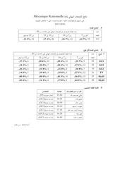 mecrat resultexamenfinal