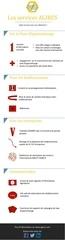 Fichier PDF essai infographie v1