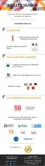 Fichier PDF infographie abilitysearch 2 v1