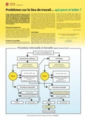 Fichier PDF pages de db8 fr 2013 sgp dkm