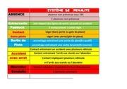 Fichier PDF systeme de penalite