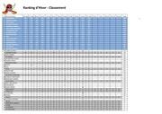 classement ranking hiver 25032017