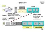 30b conduite methode strategie tableaux