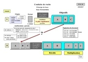 Fichier PDF 30b conduite methode strategie tableaux