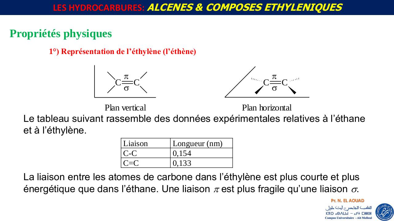 Chapitre N 3 Chimie Org S4.pdf - page 3/39