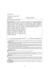 2017 european semester country report france fr