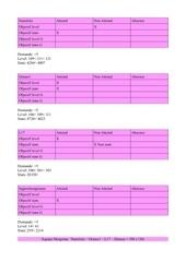 Fichier PDF margenta evolution 1