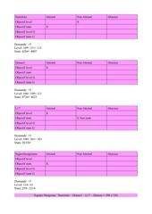 Fichier PDF margenta evolution
