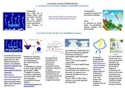 cycle de l eau en 7 phases new 1