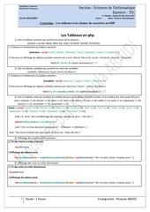 Fichier PDF correction les tableaux chaines de caracteres