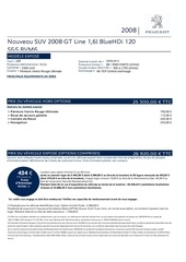 Fichier PDF 2008 nouveau suv gt line