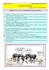 questions processus de gestion chap 2 3 4 5 6