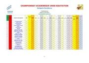 classement ca equitation excellence 2017