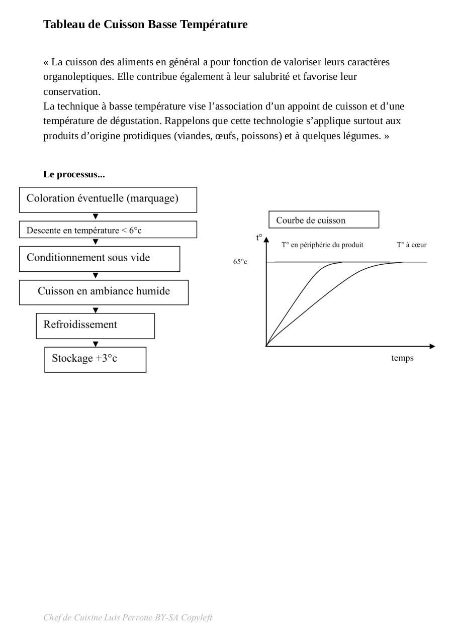 Tableau De Cuisson Basse Temperature Fichier Pdf