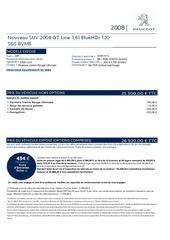 Fichier PDF 2008