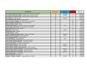 Fichier PDF tarifs vegetaux 1