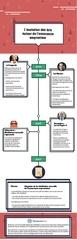 Fichier PDF assurance emprunteur evolution