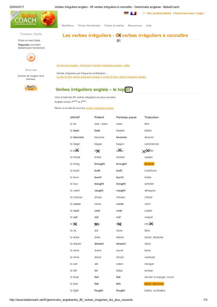 Verbes Irreguliers Anglais Fichier Pdf