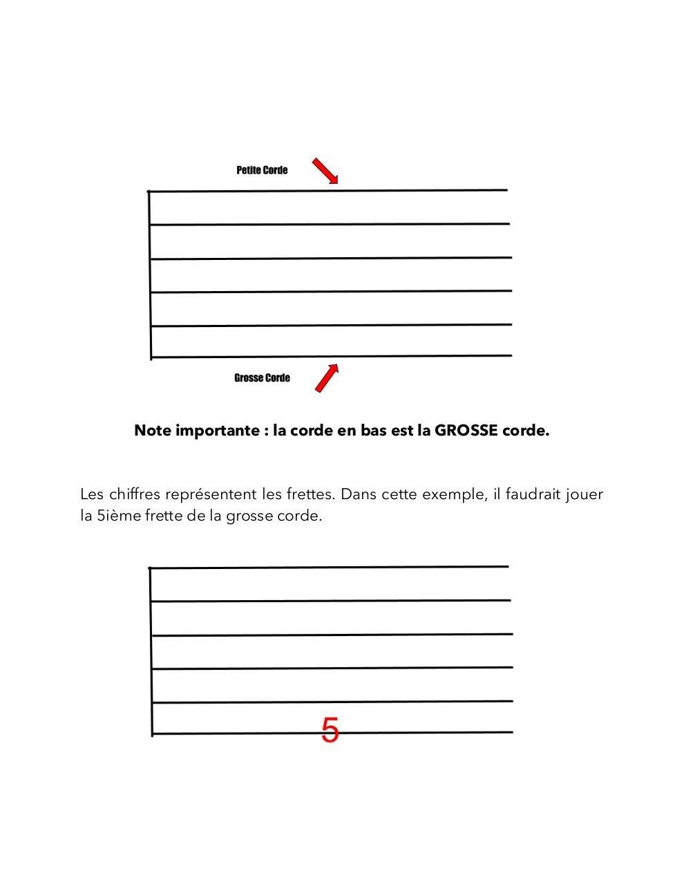 Comment lire les partitions et tablatures.pdf - page 4/8