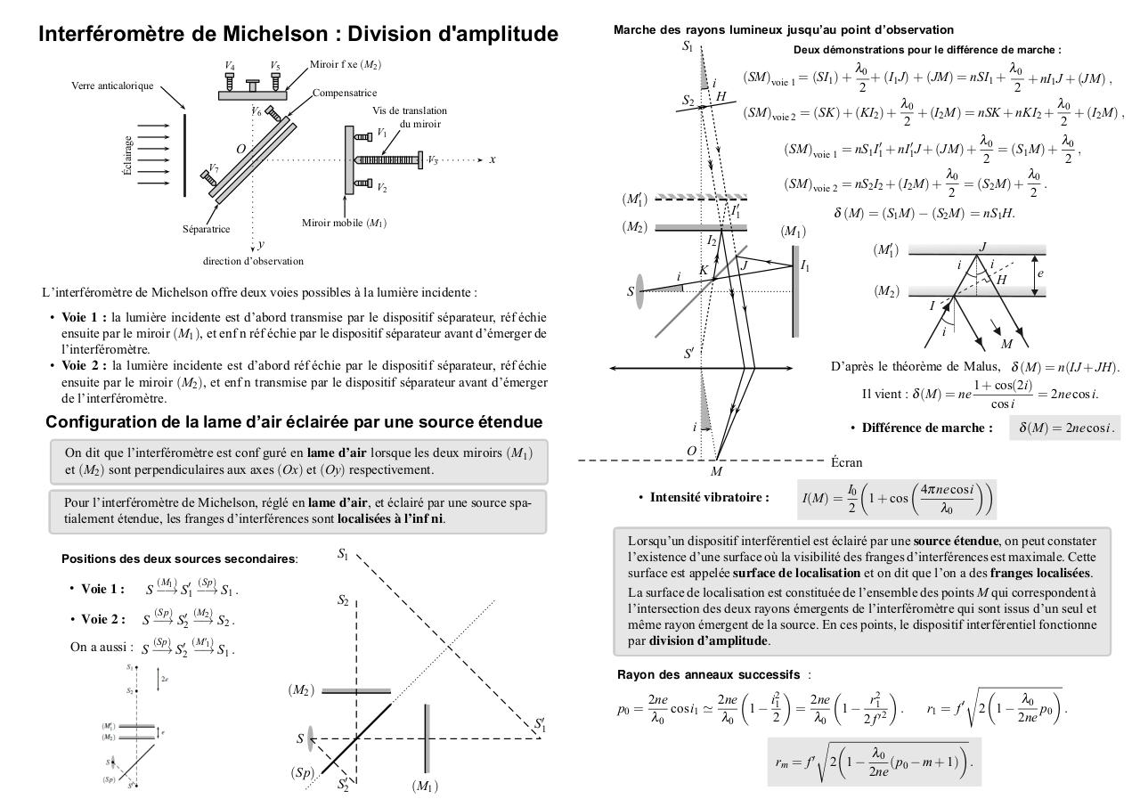 Aperçu du document Optique.pdf - page 3/6
