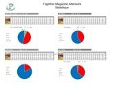 statistique volvo afterwork by plv motor fizaine
