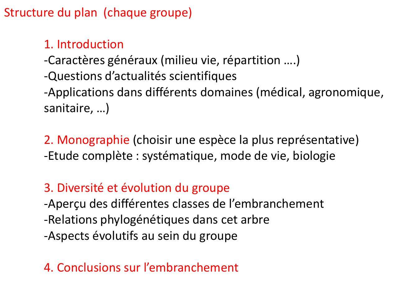 Cours complet spongiaires.pdf - page 3/75