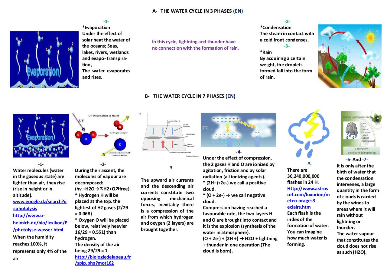 CYCLE DE L'EAU EN 7 PHASES-NEW-.pdf - page 2/2
