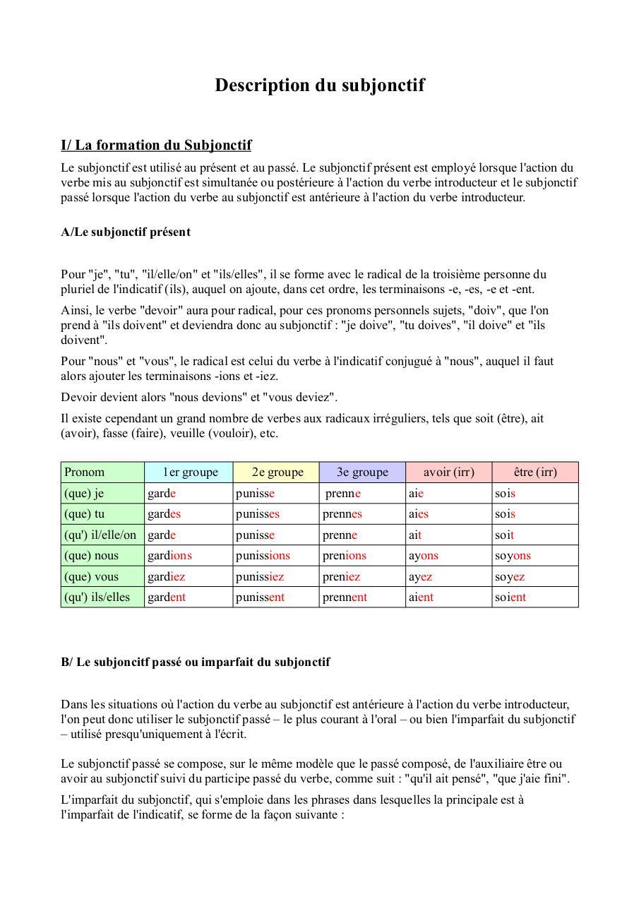 Dossier Subjonctif Fichier Pdf