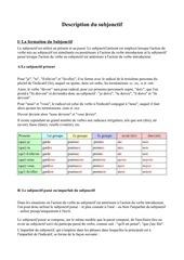 dossier subjonctif
