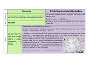Fichier PDF quizz 5 ans matu parcours et experience