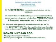 draagvlak windenergie vl 10 2016