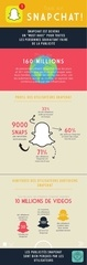 infographie snapchat 1