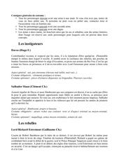 Fichier PDF les concepts