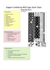 Fichier PDF notice cjm608