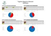 statistique volvo afterwork by plv 17052017