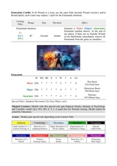 Fichier PDF elementaires