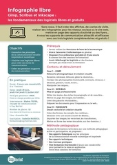formationpro infographielibre capberriat