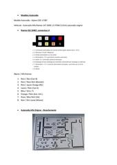 Fichier PDF autoradio