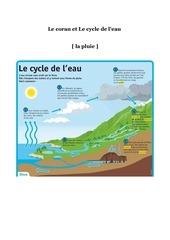 le coran et le cycle de l eau la pluie