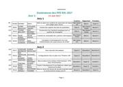 soutenances pfe vfinale excel rsi 2017