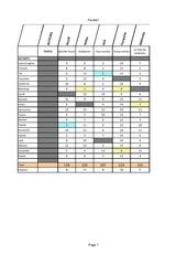 tableau concours athematique