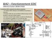 Fichier PDF bj42 fonctionnement edic