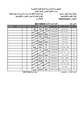 notes rat hydraulique g23 2st